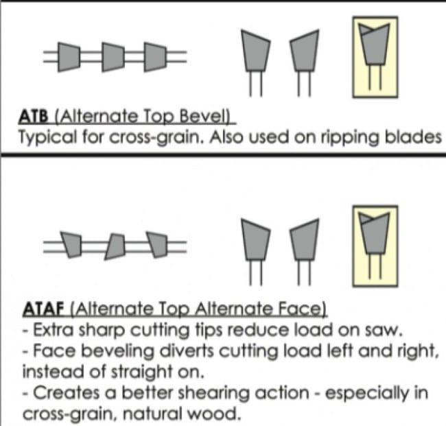 Tenryu Silencer Series Coated Wood Blades
